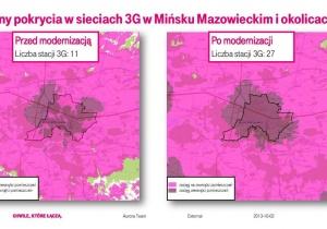Modernizacja sieci T-Mobile w Mińsku i okolicach